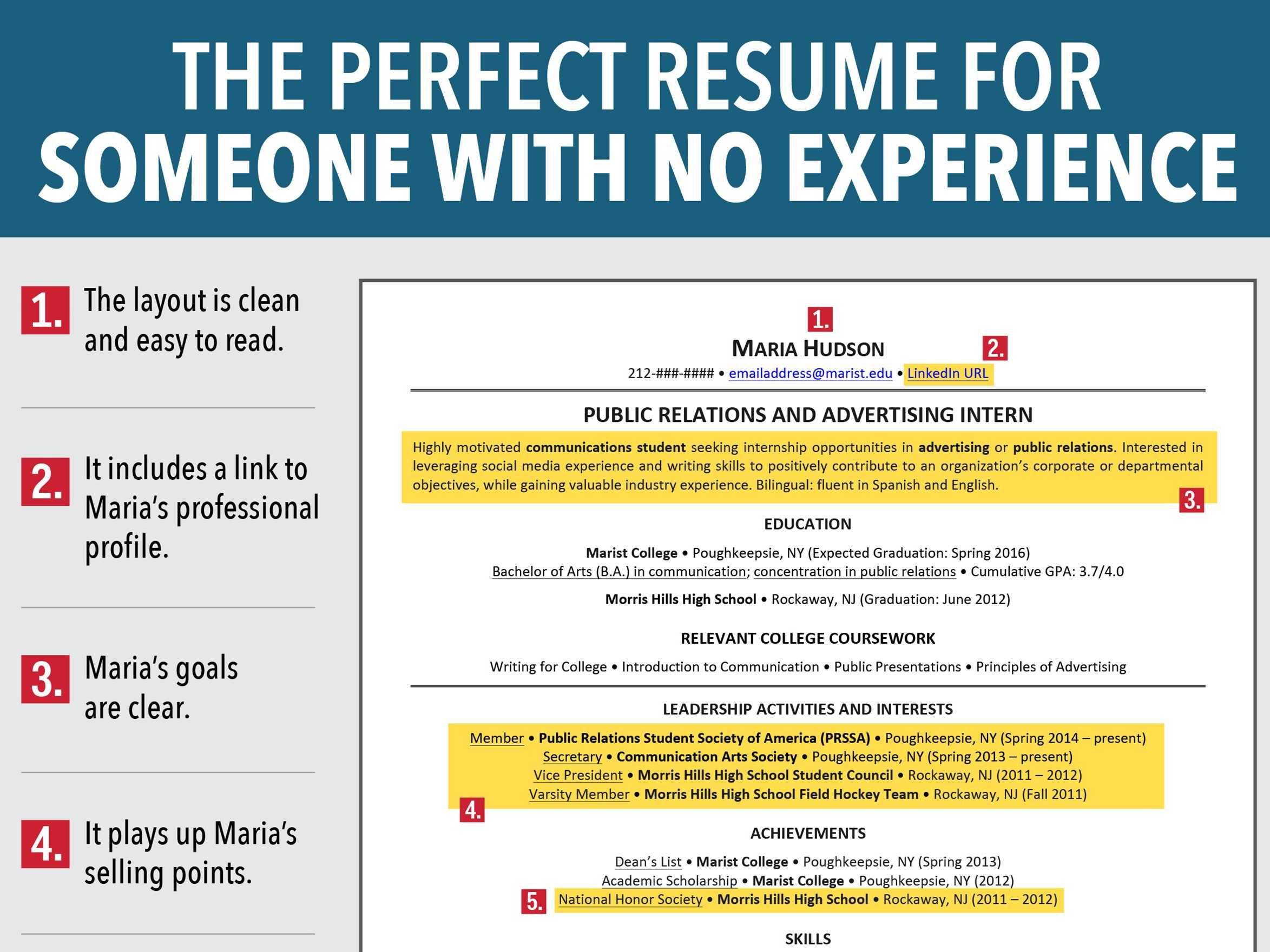 build your perfect resume with avon resumes - Build The Perfect Resume